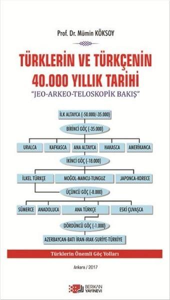Türklerin ve Türkçenin 40.000 Yıllık Tarihi - Mümin Köksoy